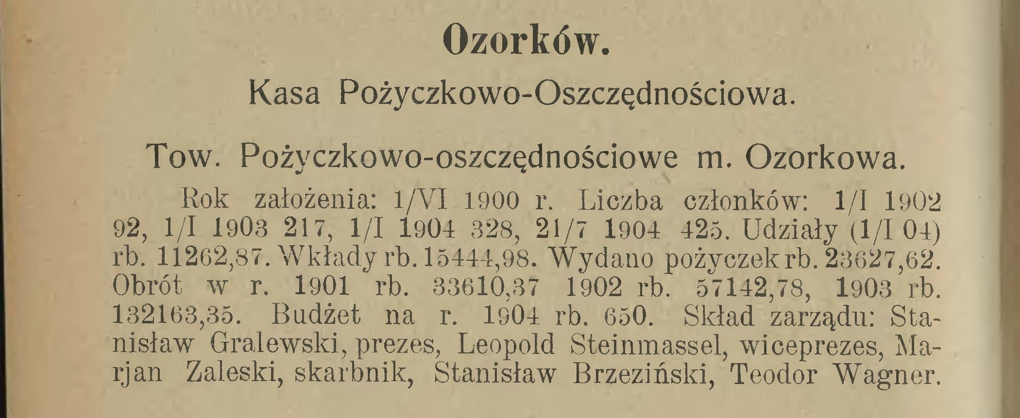 Ojciec Zygmunta – Leopold, wymieniony w zarządzie Kasy Pożyczkowo-Oszczędnościowej w Ozorkowie