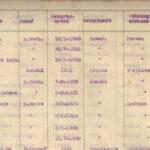 Akta okresu międzywojennego jako źródło do badań genealogicznych rodzin żydowskich