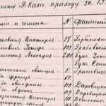 Akta metrykalne z Narodowego Archiwum Historycznego w Grodnie dostępne online!