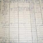 Państwowy Urząd Repatriacyjny a poszukiwania genealogiczne [poradnik genealoga]